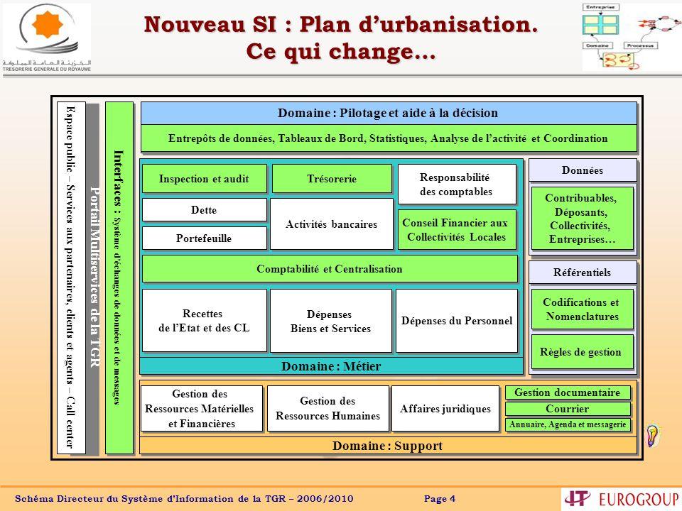 Schéma Directeur du Système dInformation de la TGR – 2006/2010 Page 4 Nouveau SI : Plan durbanisation. Ce qui change… Domaine : Support Domaine : Méti