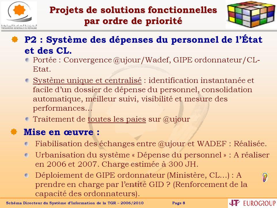Schéma Directeur du Système dInformation de la TGR – 2006/2010 Page 8 Projets de solutions fonctionnelles par ordre de priorité P2 : Système des dépen
