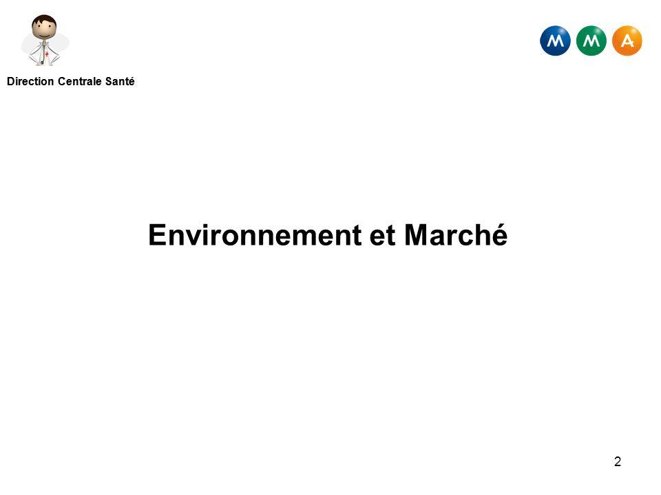 Direction Centrale Santé 2 Environnement et Marché