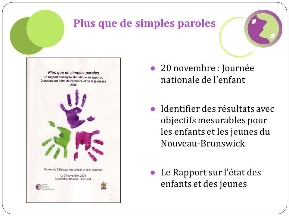Plus que de simples paroles 20 novembre : Journée nationale de lenfant Identifier des résultats avec objectifs mesurables pour les enfants et les jeunes du Nouveau-Brunswick Le Rapport sur létat des enfants et des jeunes