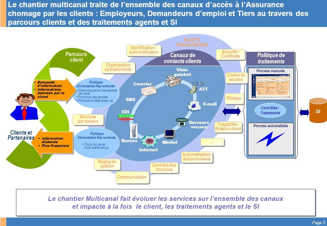 Page 3 Des attentes clients Un contexte du Service Public Des évolutions technologiquesUn existant Les attentes clients se précisent et évoluent.