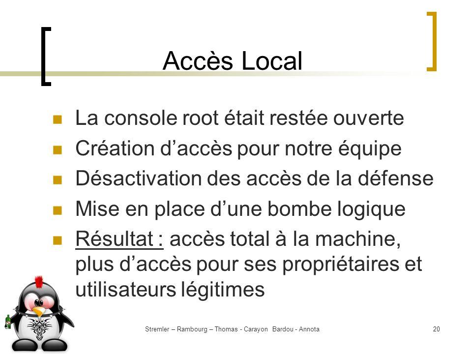 Stremler – Rambourg – Thomas - Carayon Bardou - Annota20 Accès Local La console root était restée ouverte Création daccès pour notre équipe Désactivat