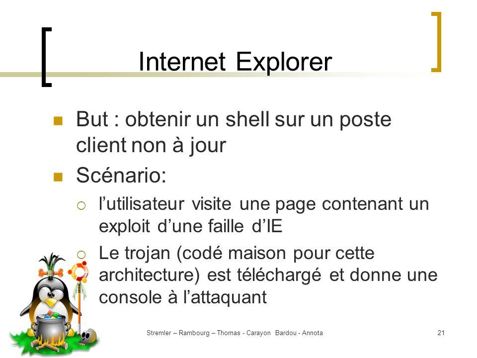 Stremler – Rambourg – Thomas - Carayon Bardou - Annota21 Internet Explorer But : obtenir un shell sur un poste client non à jour Scénario: lutilisateu