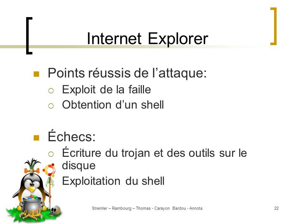 Stremler – Rambourg – Thomas - Carayon Bardou - Annota22 Internet Explorer Points réussis de lattaque: Exploit de la faille Obtention dun shell Échecs