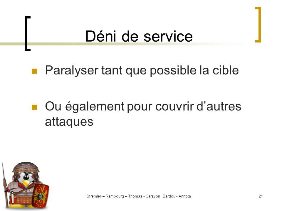 Stremler – Rambourg – Thomas - Carayon Bardou - Annota24 Déni de service Paralyser tant que possible la cible Ou également pour couvrir dautres attaqu