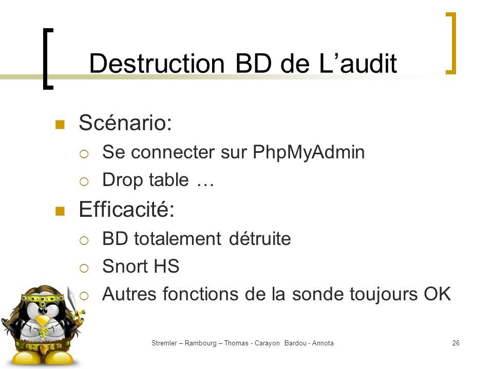 Stremler – Rambourg – Thomas - Carayon Bardou - Annota26 Destruction BD de Laudit Scénario: Se connecter sur PhpMyAdmin Drop table … Efficacité: BD to