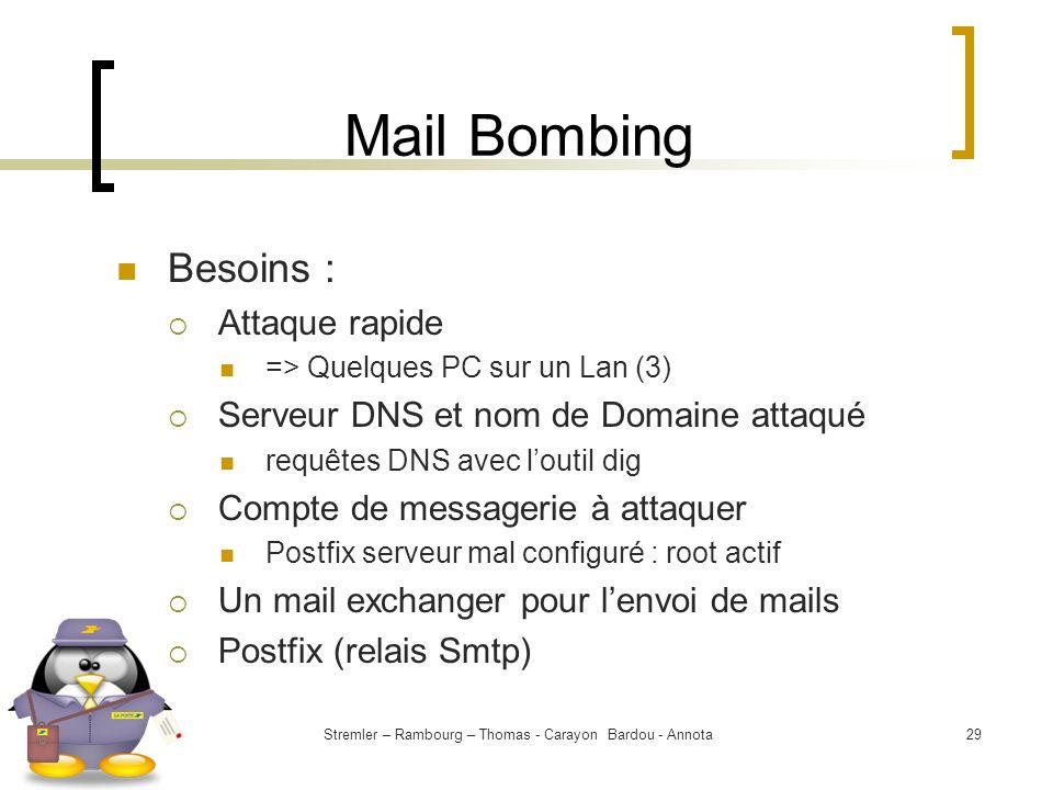 Stremler – Rambourg – Thomas - Carayon Bardou - Annota29 Mail Bombing Besoins : Attaque rapide => Quelques PC sur un Lan (3) Serveur DNS et nom de Dom