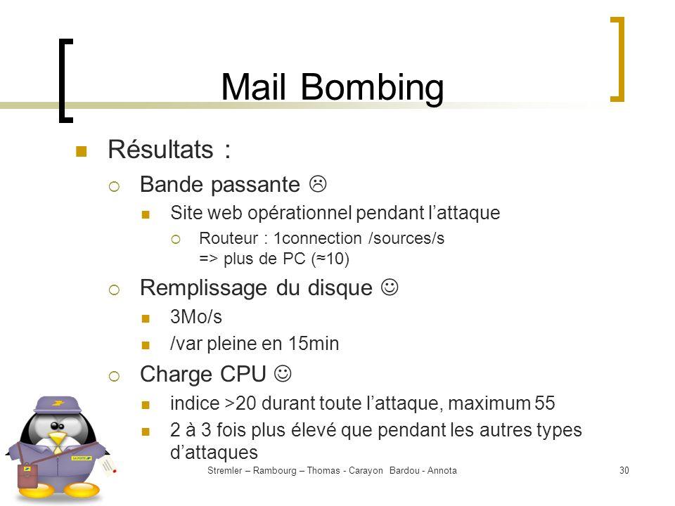 Stremler – Rambourg – Thomas - Carayon Bardou - Annota30 Mail Bombing Résultats : Bande passante Site web opérationnel pendant lattaque Routeur : 1con