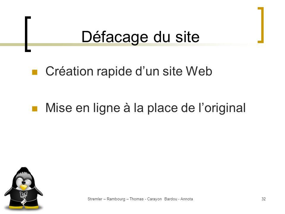 Stremler – Rambourg – Thomas - Carayon Bardou - Annota32 Défacage du site Création rapide dun site Web Mise en ligne à la place de loriginal