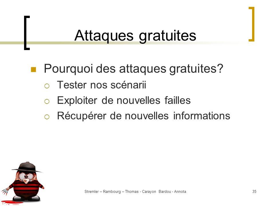 Stremler – Rambourg – Thomas - Carayon Bardou - Annota35 Attaques gratuites Pourquoi des attaques gratuites? Tester nos scénarii Exploiter de nouvelle