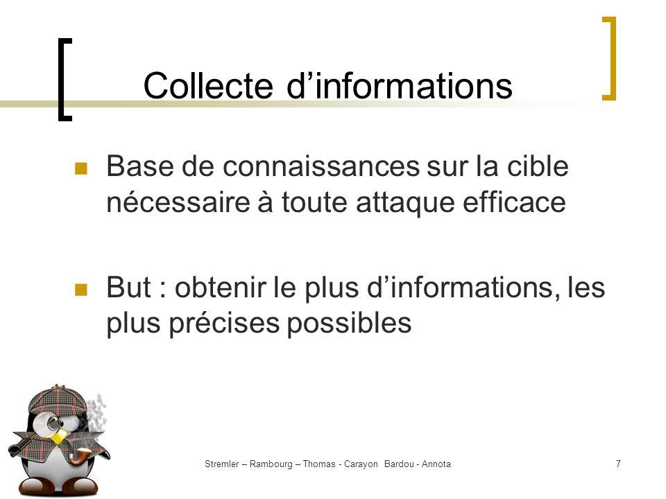 Stremler – Rambourg – Thomas - Carayon Bardou - Annota7 Collecte dinformations Base de connaissances sur la cible nécessaire à toute attaque efficace