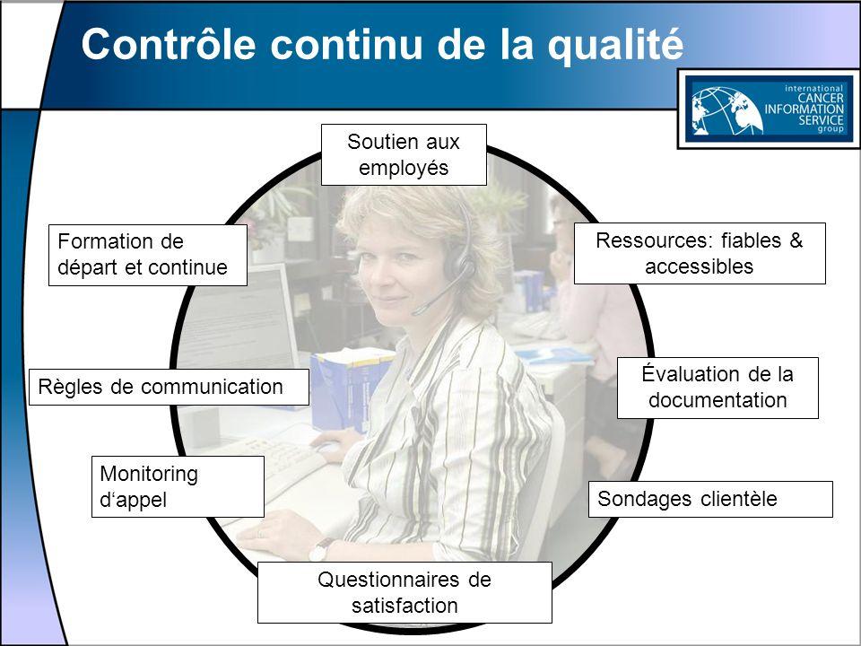 Contrôle continu de la qualité Monitoring dappel Évaluation de la documentation Ressources: fiables & accessibles Formation de départ et continue Sout