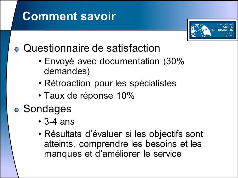 Comment savoir Questionnaire de satisfaction Envoyé avec documentation (30% demandes) Rétroaction pour les spécialistes Taux de réponse 10% Sondages 3