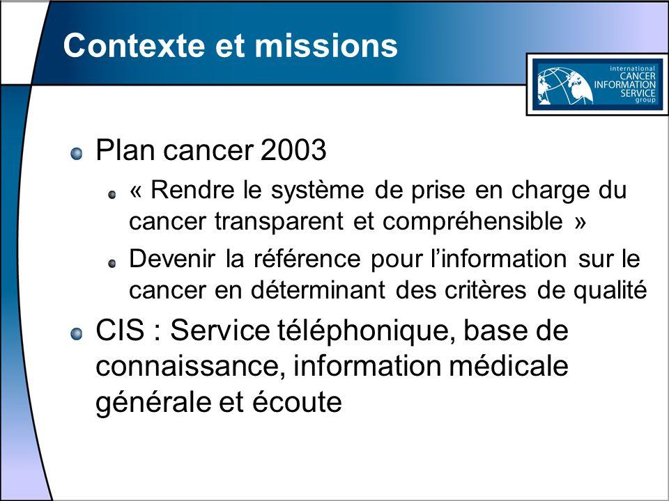 Contexte et missions Plan cancer 2003 « Rendre le système de prise en charge du cancer transparent et compréhensible » Devenir la référence pour linfo