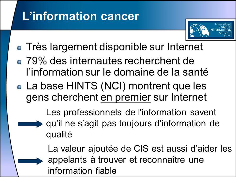 Linformation cancer Très largement disponible sur Internet 79% des internautes recherchent de linformation sur le domaine de la santé La base HINTS (N