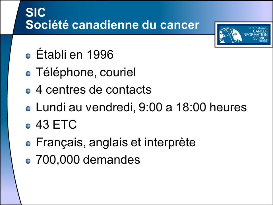 SIC Société canadienne du cancer Établi en 1996 Téléphone, couriel 4 centres de contacts Lundi au vendredi, 9:00 a 18:00 heures 43 ETC Français, angla