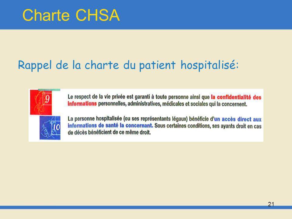 22 Charte CHSA Ce règlement vise à préciser les règles sur la bonne utilisation des technologies nouvelles.