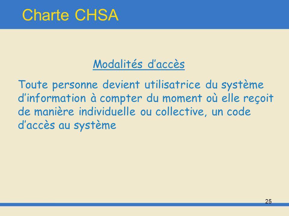 26 Charte CHSA Le code daccès se compose dun identifiant et dun mot de passe strictement personnel et sous la responsabilité exclusive de son propriétaire.
