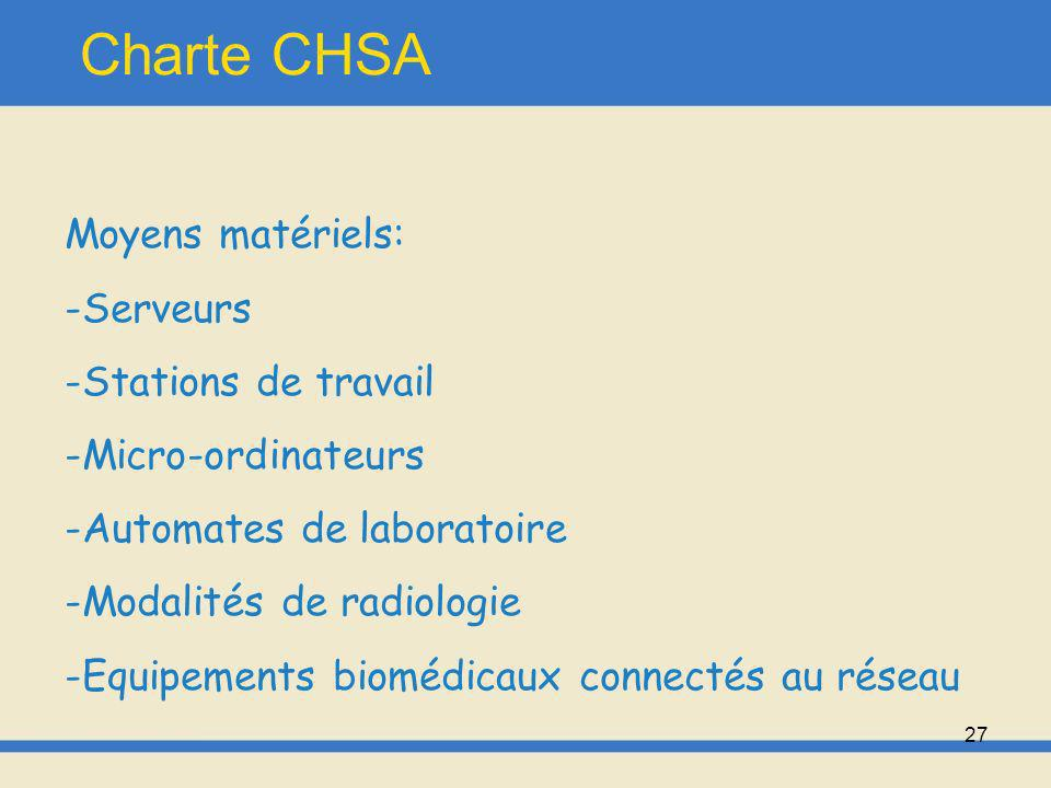 28 Charte CHSA Services réseau: Sont inclus dans ces services, le WEB, la messagerie et lespace bureautique.