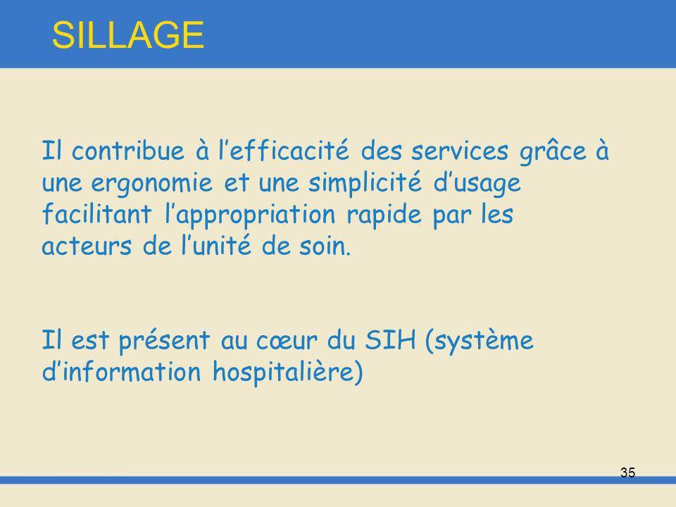 36 SILLAGE Ces fonctionnalités: -Le dossier patient -La production de soins -Les rendez-vous -La production bureautique -Le recueil dactivité médicale -Le PMSI -Mise à disposition dun infocentre