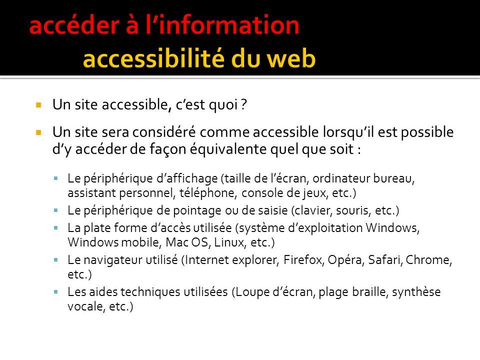 Que faut-il comprendre par accessibilité du Web ? Laccessibilité, cest permettre à tous les internautes (personnes handicapées ou non) daccéder au mêm