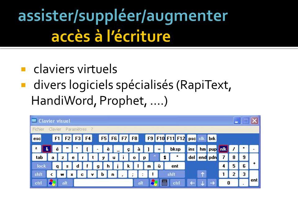 rendre possible la relation « clavier-écran » pour lentrée de textes claviers adaptés et/ou virtuels + dispositifs adaptés faciliter lentrée : difficu