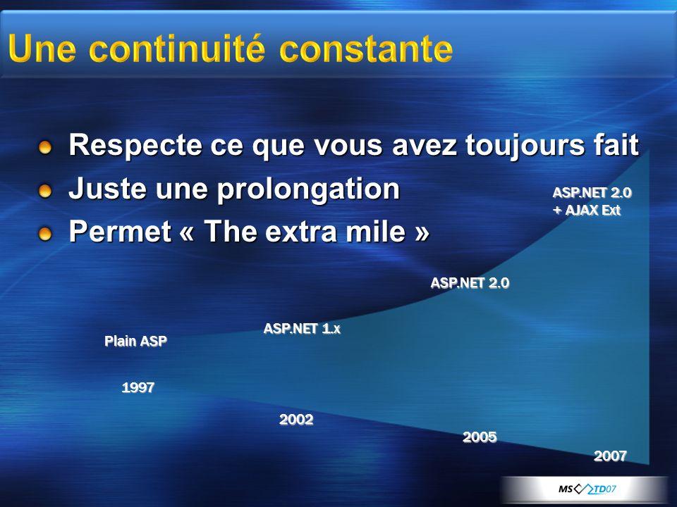 1997 2002 Plain ASP ASP.NET 1.x Respecte ce que vous avez toujours fait Juste une prolongation Permet « The extra mile » 2005 ASP.NET 2.0 2007 + AJAX Ext