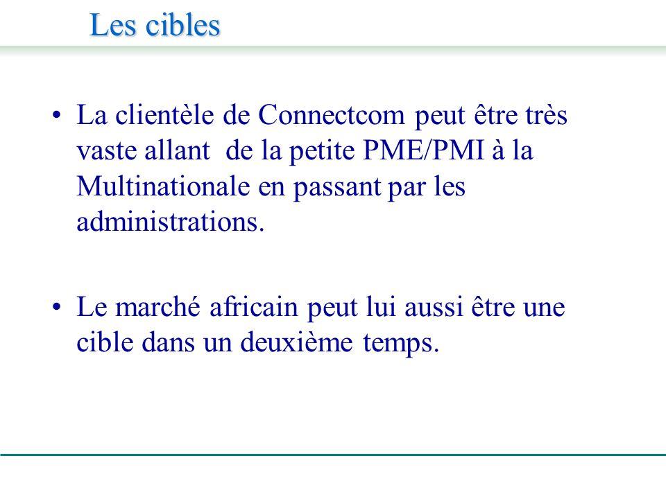 Les cibles La clientèle de Connectcom peut être très vaste allant de la petite PME/PMI à la Multinationale en passant par les administrations.