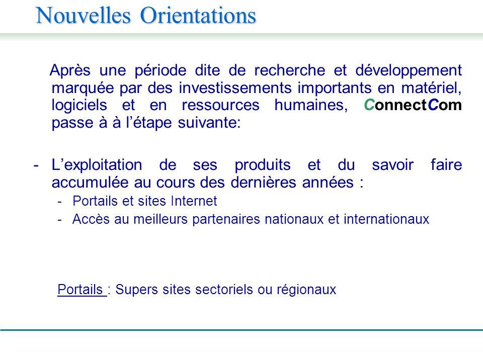 $ T Recherche/dévelopt Exploitation 20021998 Revenus Situation et prévisions financières