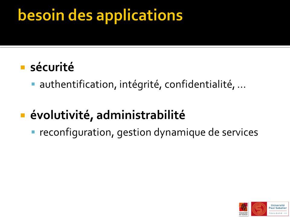 sécurité authentification, intégrité, confidentialité,...