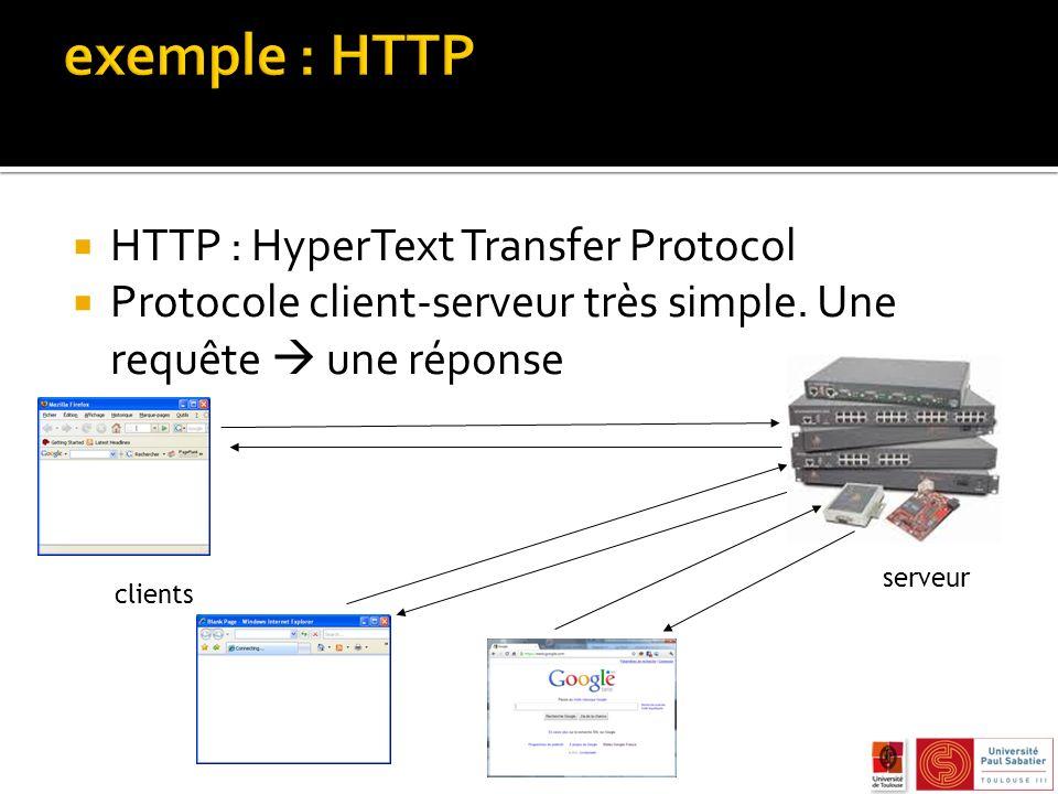 HTTP : HyperText Transfer Protocol Protocole client-serveur très simple.