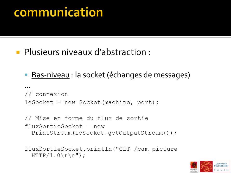 Plusieurs niveaux dabstraction : Bas-niveau : la socket (échanges de messages) … // connexion leSocket = new Socket(machine, port); // Mise en forme du flux de sortie fluxSortieSocket = new PrintStream(leSocket.getOutputStream()); fluxSortieSocket.println( GET /cam_picture HTTP/1.0\r\n );