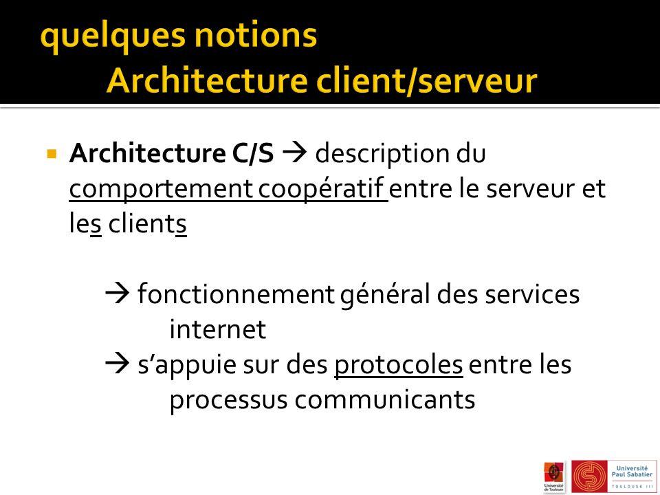 Architecture C/S description du comportement coopératif entre le serveur et les clients fonctionnement général des services internet sappuie sur des protocoles entre les processus communicants