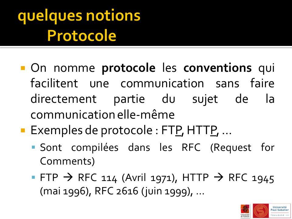 On nomme protocole les conventions qui facilitent une communication sans faire directement partie du sujet de la communication elle-même Exemples de protocole : FTP, HTTP, … Sont compilées dans les RFC (Request for Comments) FTP RFC 114 (Avril 1971), HTTP RFC 1945 (mai 1996), RFC 2616 (juin 1999), …