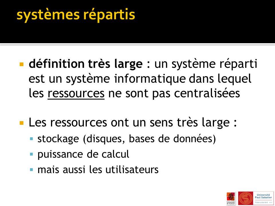 définition très large : un système réparti est un système informatique dans lequel les ressources ne sont pas centralisées Les ressources ont un sens très large : stockage (disques, bases de données) puissance de calcul mais aussi les utilisateurs
