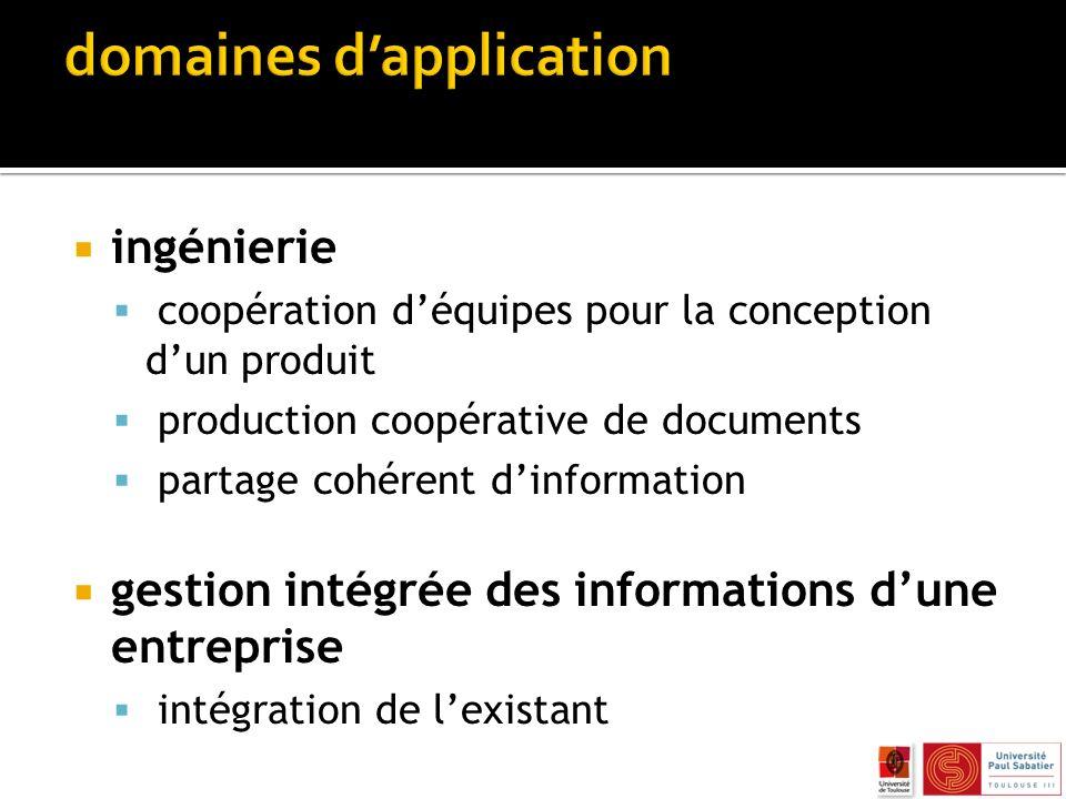 HTTP 1.1 localisation : http_URL = http: // host [ : port ] [ abs_path [ ? query ]] requête (client) : Method SP Request-URI SP HTTP-Version CRLF Ex : GET /index.php HTTP/1.1 réponse (serveur) : Status-Line *(( general-header   response-header   entity-header ) CRLF) CRLF [ corps de message ] Ex : HTTP/1.1 400 Bad Request Date: Tue, 13 Sep 2011 14:27:22 GMT Server: Apache Content-Length: 226 Content-Type: text/html; charset=iso-8859-1