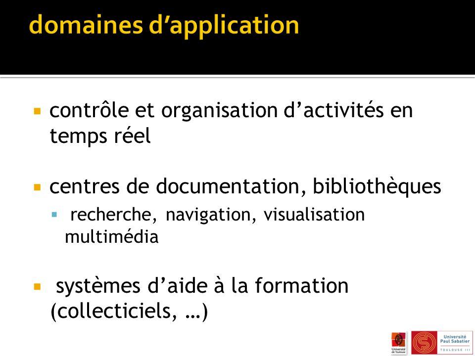 contrôle et organisation dactivités en temps réel centres de documentation, bibliothèques recherche, navigation, visualisation multimédia systèmes daide à la formation (collecticiels, …)