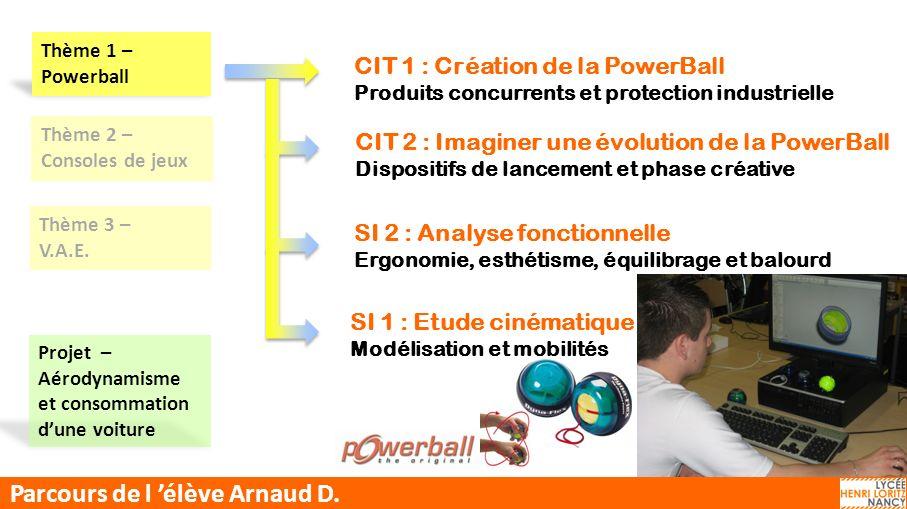 CIT-SI Parcours de l élève Arnaud D. Thème 3 – V.A.E. Thème 2 – Consoles de jeux Thème 1 – Powerball Projet – Aérodynamisme et consommation dune voitu