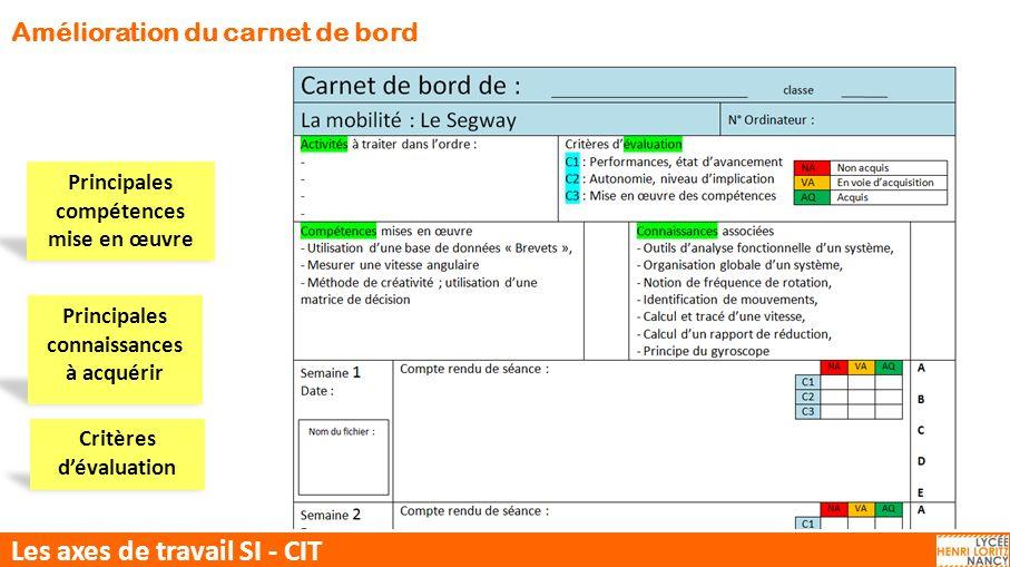 CIT-SI Les axes de travail SI - CIT Amélioration du carnet de bord Principales compétences mise en œuvre Principales connaissances à acquérir Critères