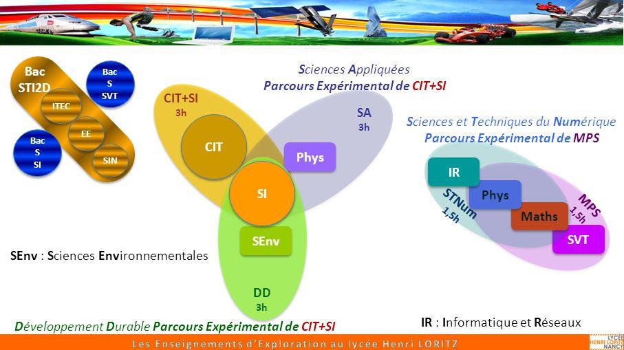 CIT CIT+SI 3h SVT MPS 1,5h Maths Phys SA 3h Phys Sciences Appliquées Parcours Expérimental de CIT+SI SEnv DD 3h SEnv : Sciences Environnementales Déve