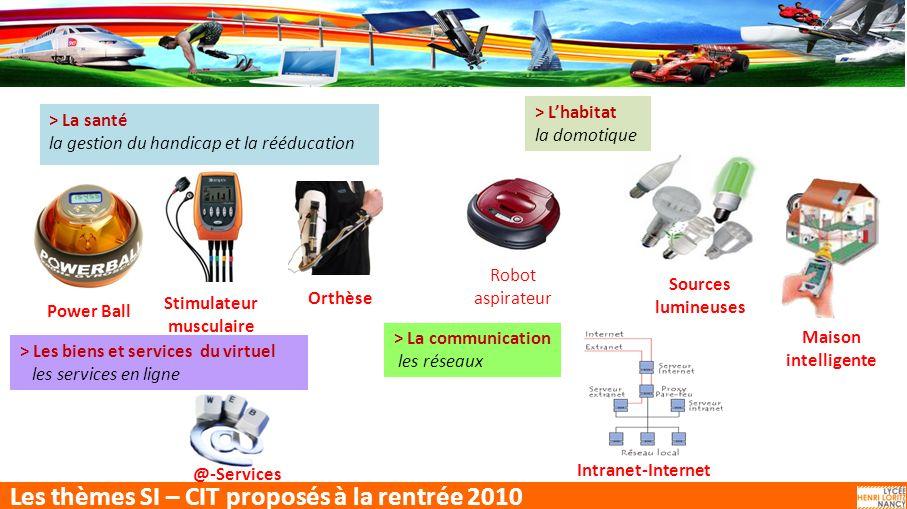 CIT-SI Les thèmes SI – CIT proposés à la rentrée 2010 > La santé la gestion du handicap et la rééducation Orthèse Stimulateur musculaire > Lhabitat la