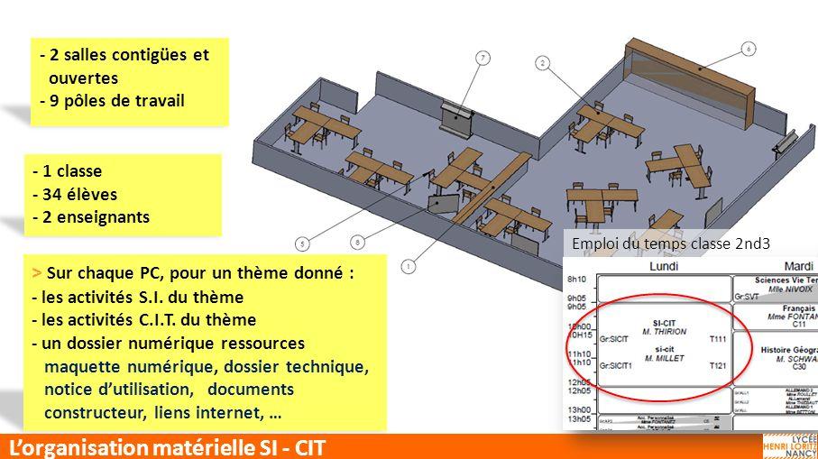 CIT-SI Lorganisation matérielle SI - CIT - 2 salles contigües et ouvertes - 9 pôles de travail - 1 classe - 34 élèves - 2 enseignants > Sur chaque PC,