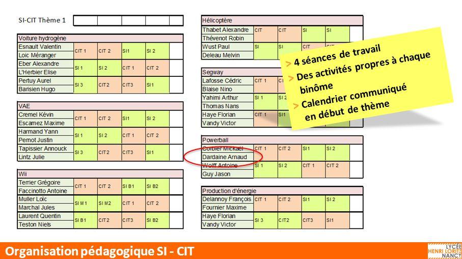 CIT-SI Organisation pédagogique SI - CIT > 4 séances de travail > Des activités propres à chaque binôme > Calendrier communiqué en début de thème