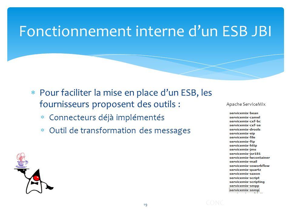Pour faciliter la mise en place dun ESB, les fournisseurs proposent des outils : Connecteurs déjà implémentés Outil de transformation des messages Fon