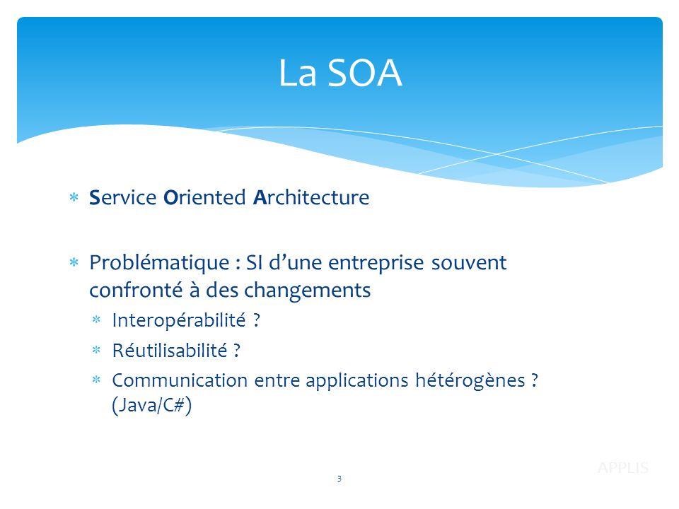 La SOA Les applications au sein dune entreprise : plusieurs technologies Application.NET Application JavaPortail WEB Application Java 2 4 Application.NET 2 Portail WEB 2 MEDIA