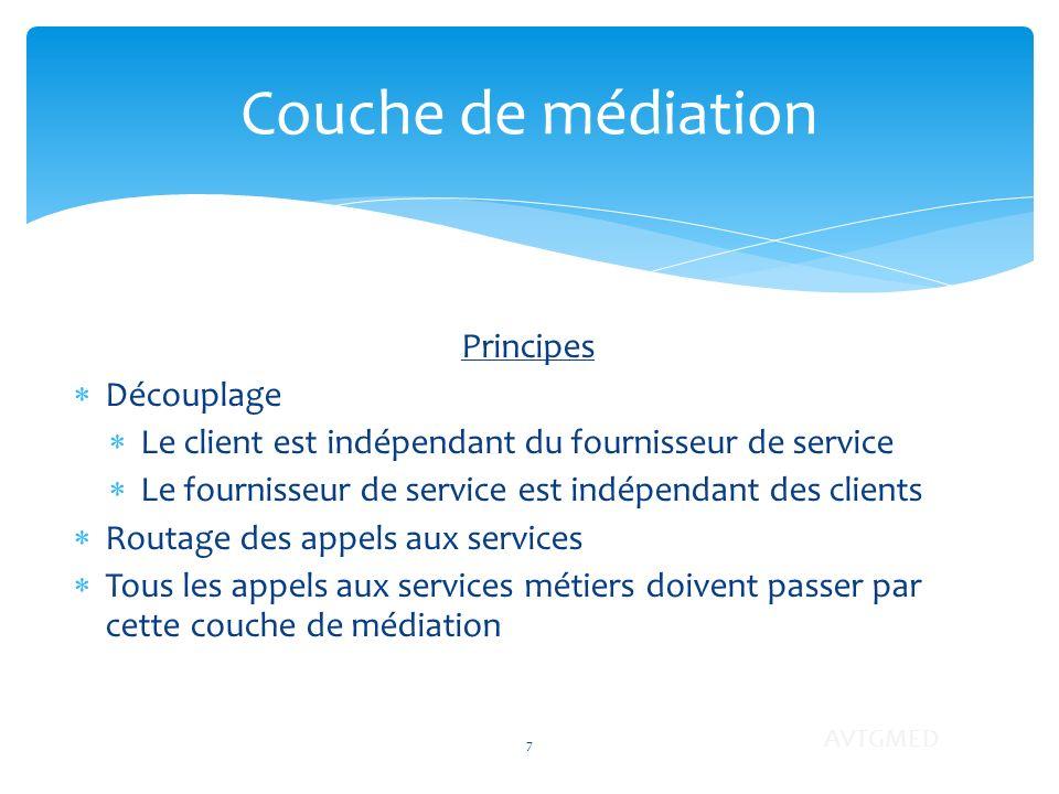 Principes Découplage Le client est indépendant du fournisseur de service Le fournisseur de service est indépendant des clients Routage des appels aux