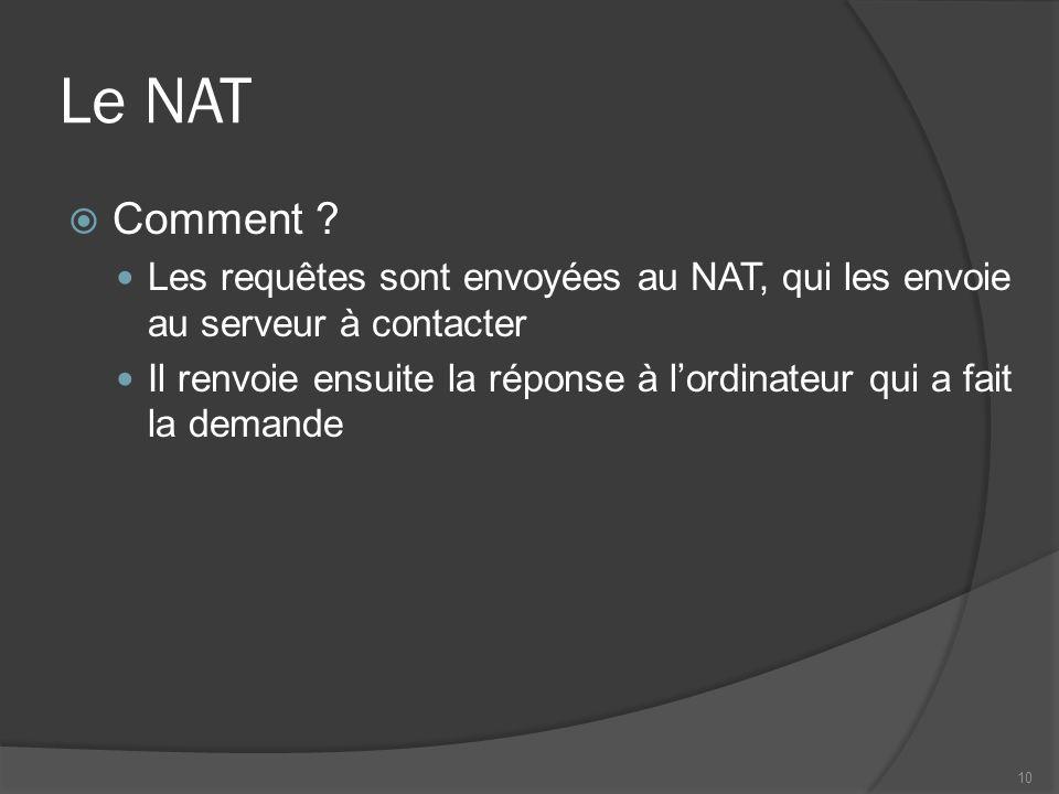 Le NAT Comment ? Les requêtes sont envoyées au NAT, qui les envoie au serveur à contacter Il renvoie ensuite la réponse à lordinateur qui a fait la de