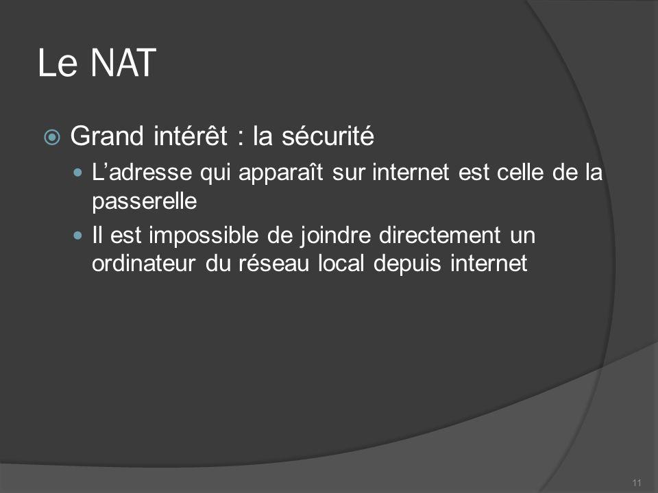 Le NAT Grand intérêt : la sécurité Ladresse qui apparaît sur internet est celle de la passerelle Il est impossible de joindre directement un ordinateu