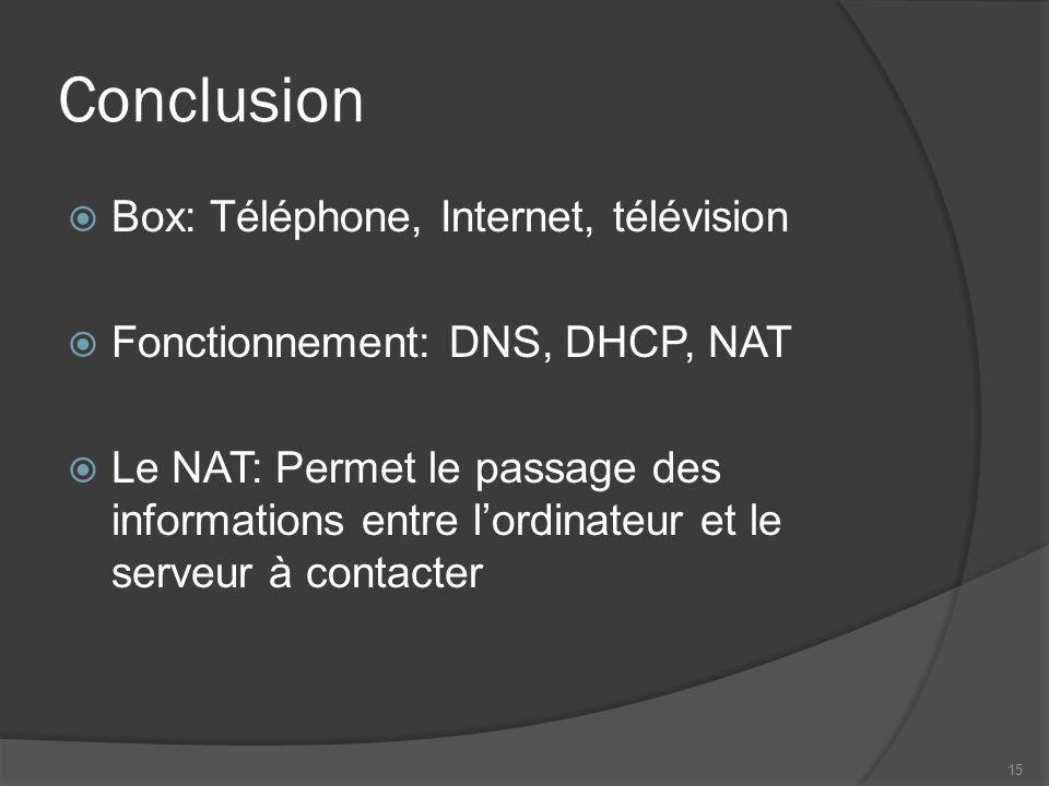 Conclusion Box: Téléphone, Internet, télévision Fonctionnement: DNS, DHCP, NAT Le NAT: Permet le passage des informations entre lordinateur et le serv