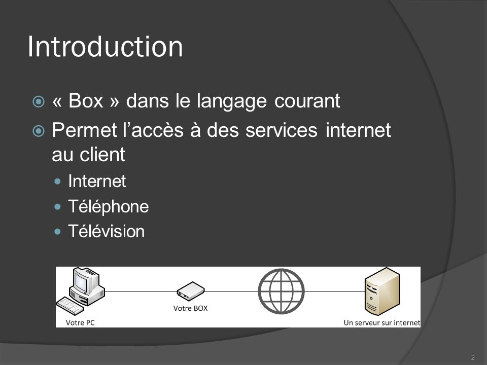 Introduction « Box » dans le langage courant Permet laccès à des services internet au client Internet Téléphone Télévision 2